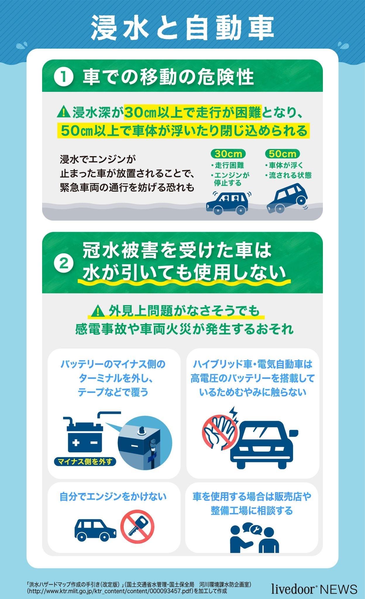 台風19号「命を守るための行動」記録。_f0115311_21284865.jpeg