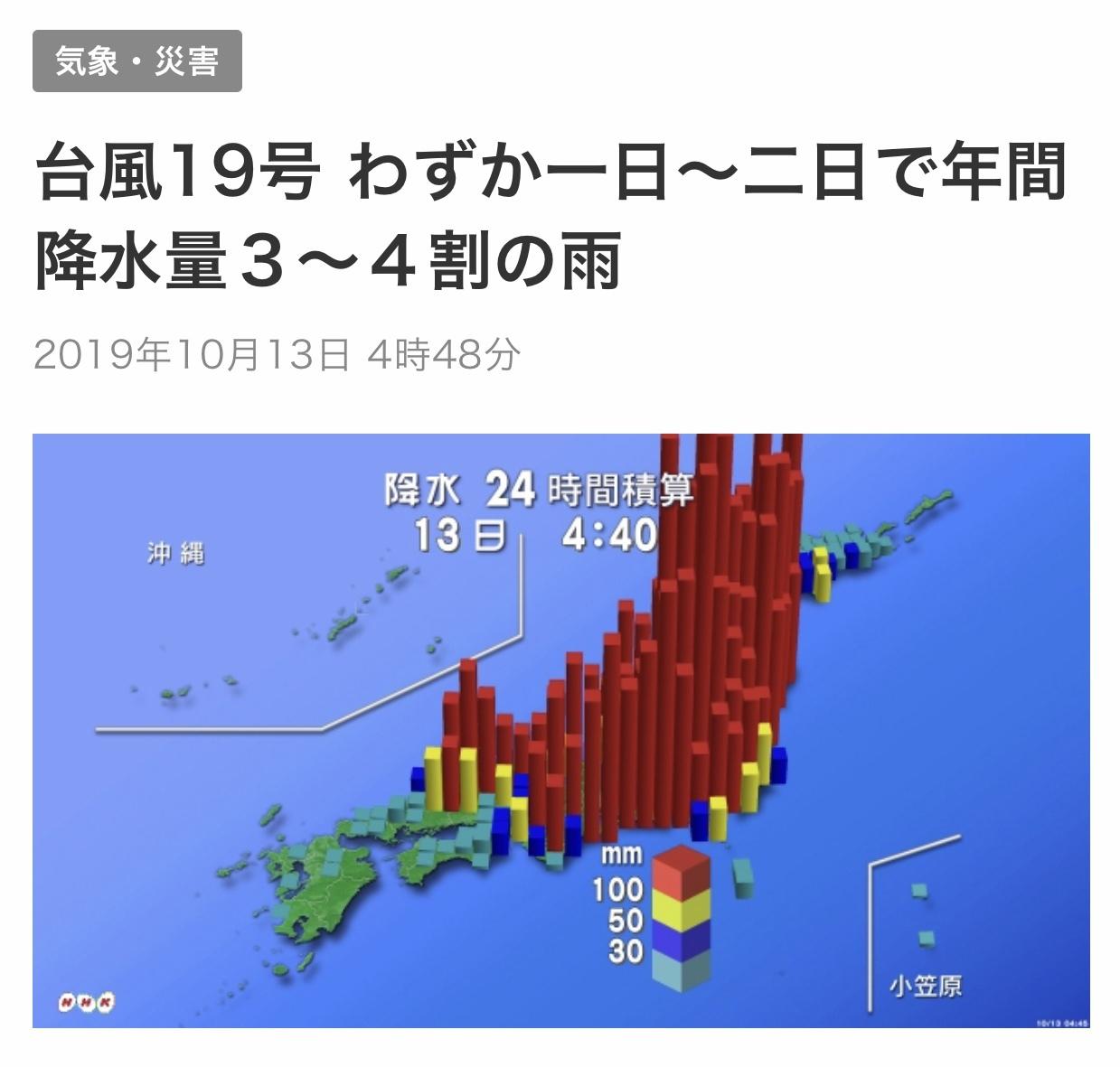 台風19号「命を守るための行動」記録。_f0115311_22104180.jpeg