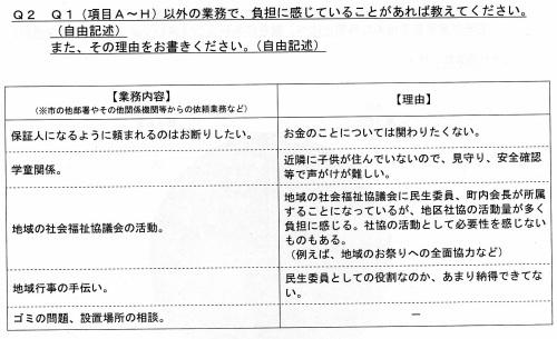85%が60・70の高齢者がヨタヨタ民生委員 アンケートから4_b0183351_11003951.jpg