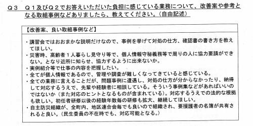 85%が60・70の高齢者がヨタヨタ民生委員 アンケートから4_b0183351_11005929.jpg