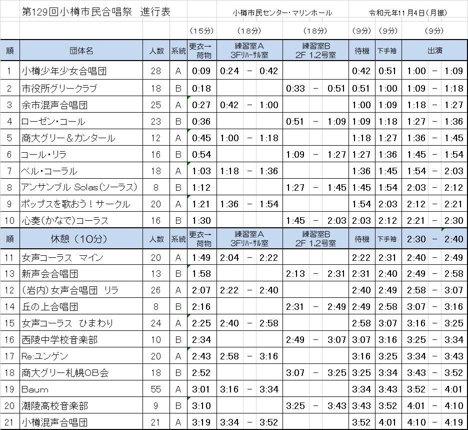 第129回小樽市民合唱祭(秋)当日のスケジュール等_c0010455_14035267.jpg