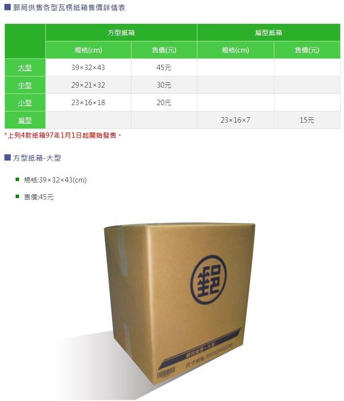 台湾から日本へ郵便小包(航空便)で荷物を送る・その1。_a0207624_10311644.jpg