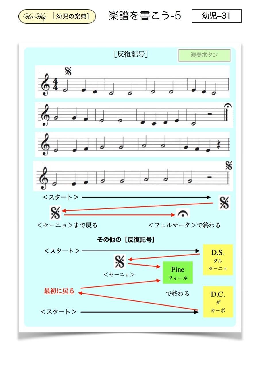 <お母さんと幼児の為の楽典>-31 「楽譜を書こう-5」_d0016397_01053107.jpg