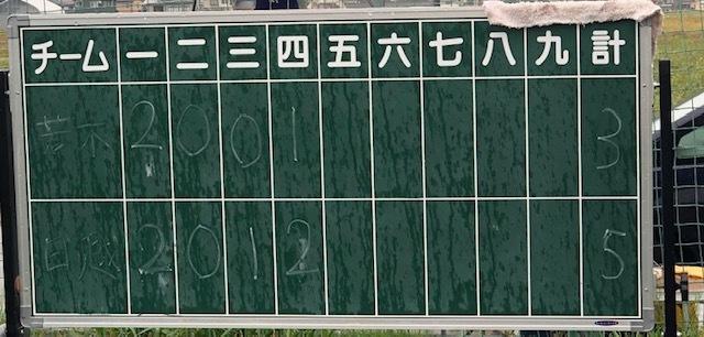 新潟日報チャレンジカップ野球大会 優勝しましたぁー!(^^)_b0095176_10491388.jpeg