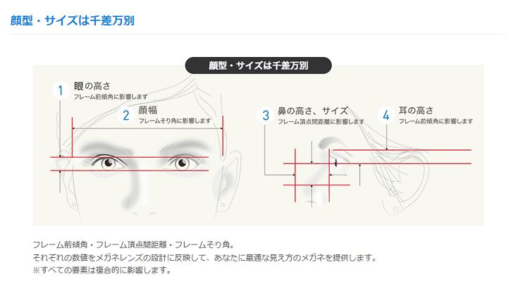 ( ´ⅴ`)「遠近両用レンズのindividualレンズとは」■京都ファミリー店■_f0349114_19490337.png