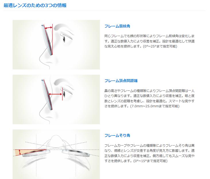 ( ´ⅴ`)「遠近両用レンズのindividualレンズとは」■京都ファミリー店■_f0349114_19490368.png