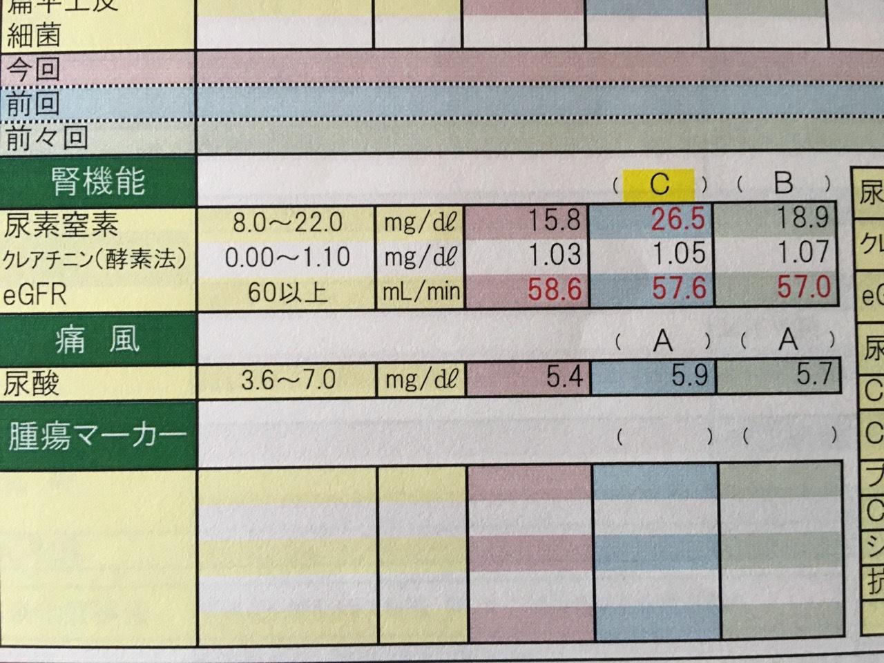 2019.10.17「ビワイチ」_c0197974_22533859.jpg