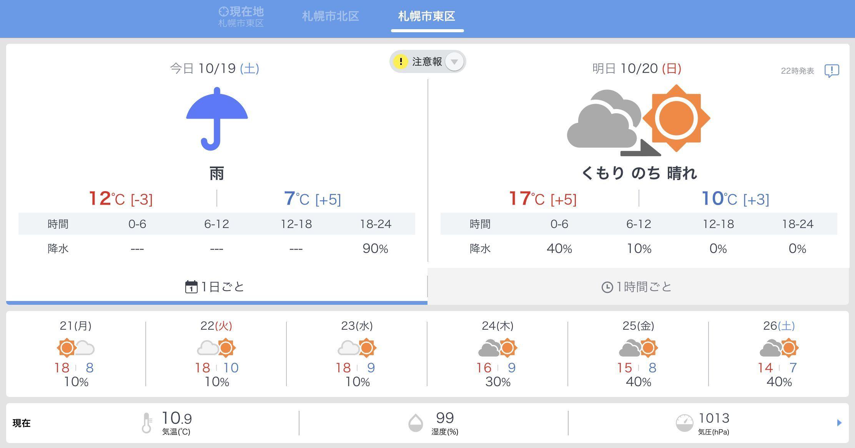 雨の土曜日_c0025115_23334329.jpg