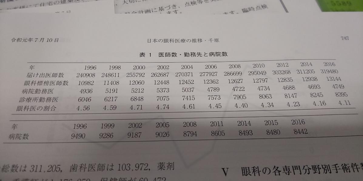 データ解析_d0177045_19140530.jpg