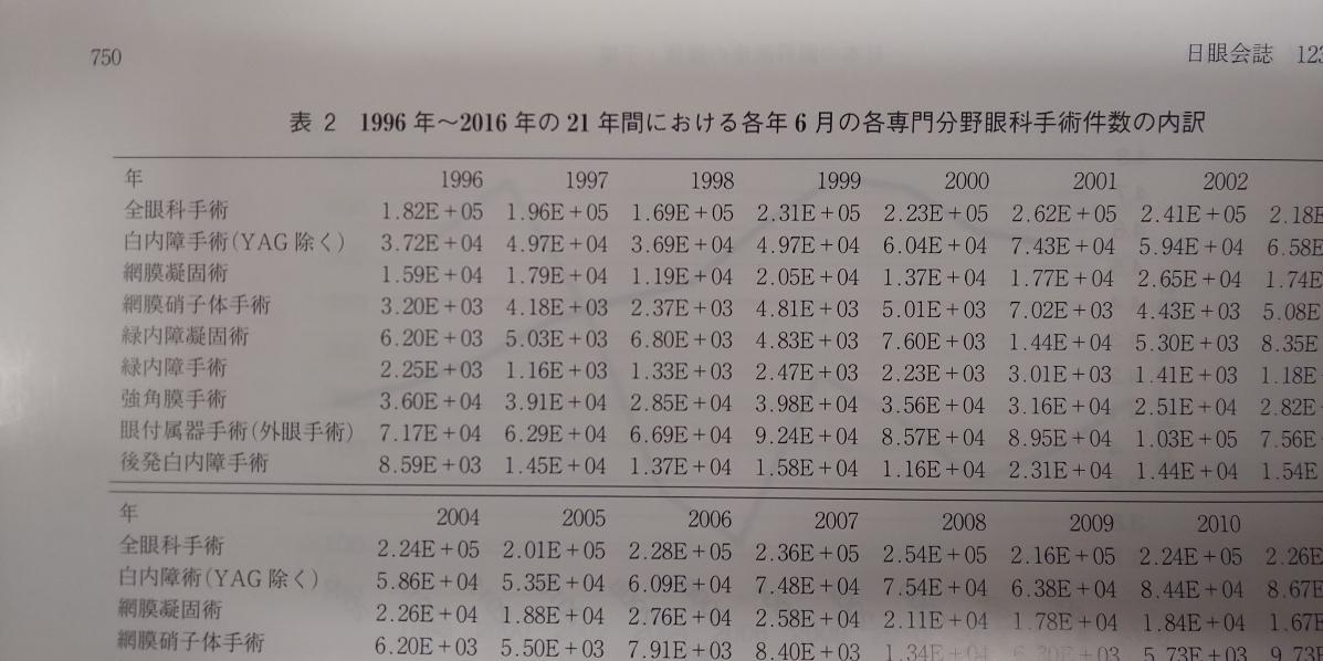 データ解析_d0177045_19141678.jpg