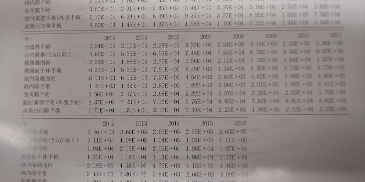 データ解析_d0177045_19142899.jpg
