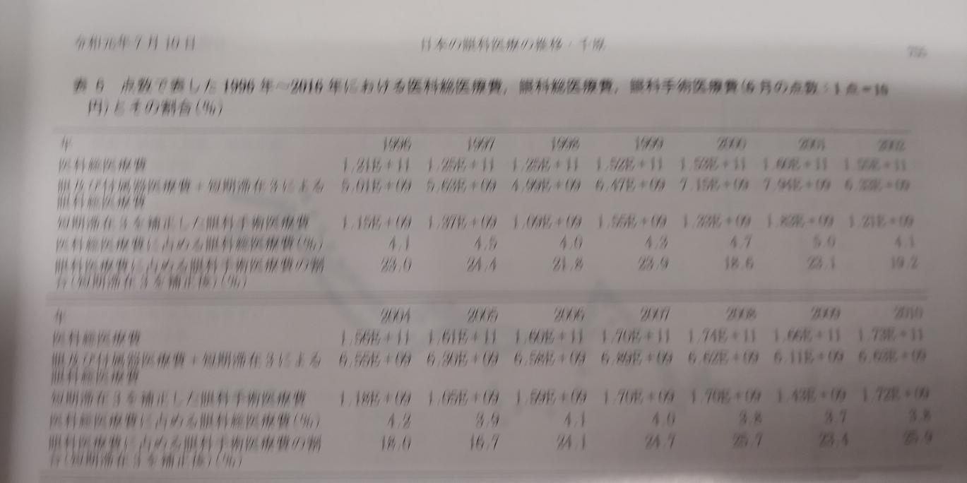 データ解析_d0177045_19144057.jpg