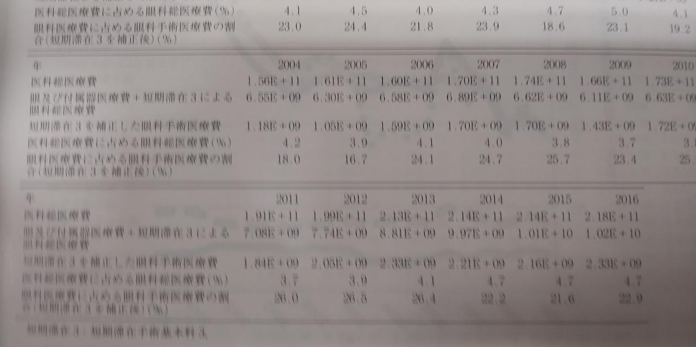 データ解析_d0177045_19152475.jpg