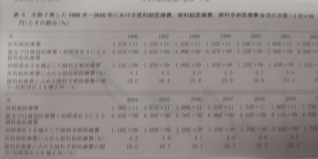 データ解析_d0177045_19171033.jpg