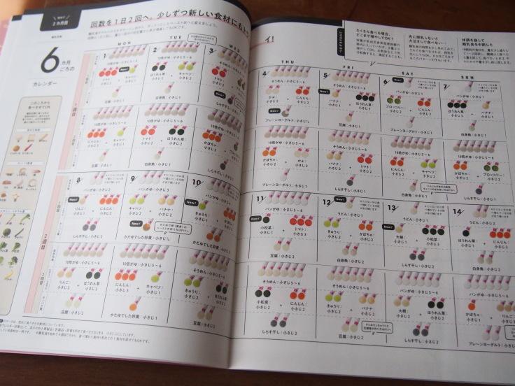 『ひよこクラブ11月号』カレンダー式離乳食_d0128268_23250775.jpg