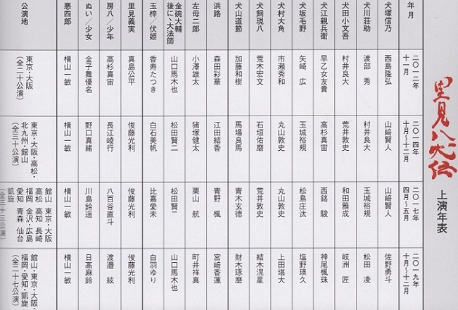 舞台『里見八犬伝』_e0033570_20413247.jpg