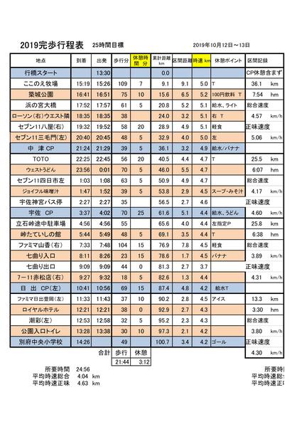 2019年 第21回 行橋~別府100キロウォーク_f0043559_10412660.jpg