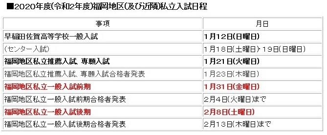 2020年度 福岡県(福岡地区)高校入試日程_d0116009_14262382.jpg