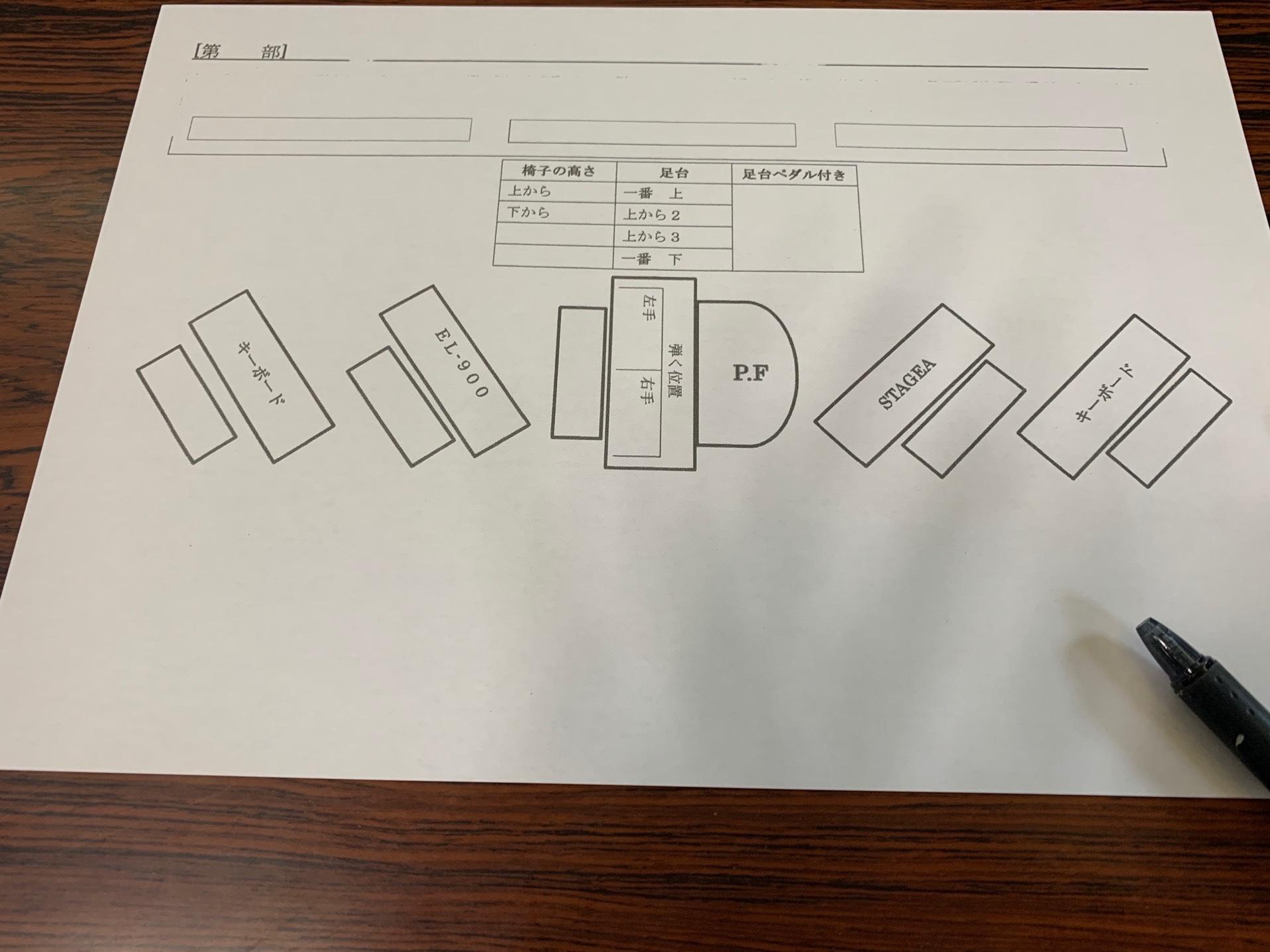レッスンお休み&舞台図_e0040673_18074843.jpg