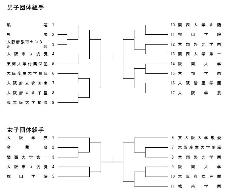 R1大阪府高校新人大会トーナメント_e0238098_23384651.jpg