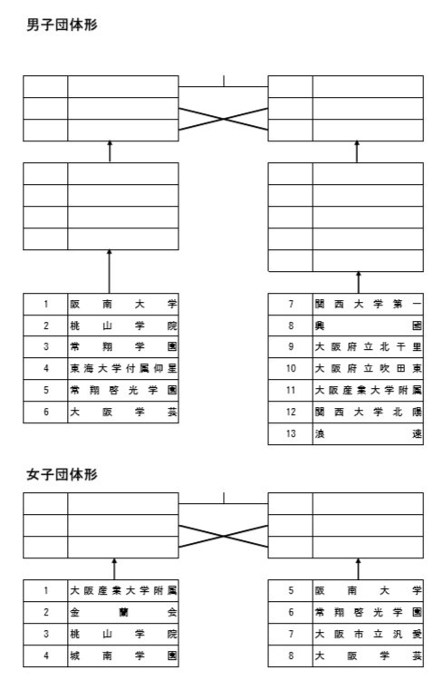R1大阪府高校新人大会トーナメント_e0238098_23385740.jpg