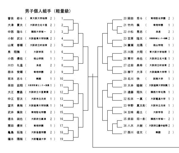 R1大阪府高校新人大会トーナメント_e0238098_23390662.jpg