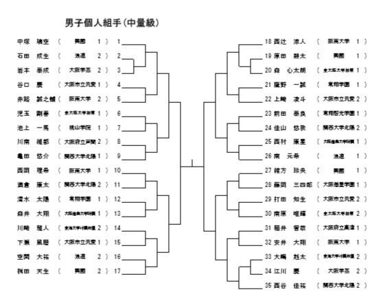 R1大阪府高校新人大会トーナメント_e0238098_23392769.jpg