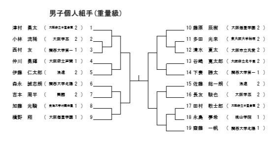 R1大阪府高校新人大会トーナメント_e0238098_23393583.jpg