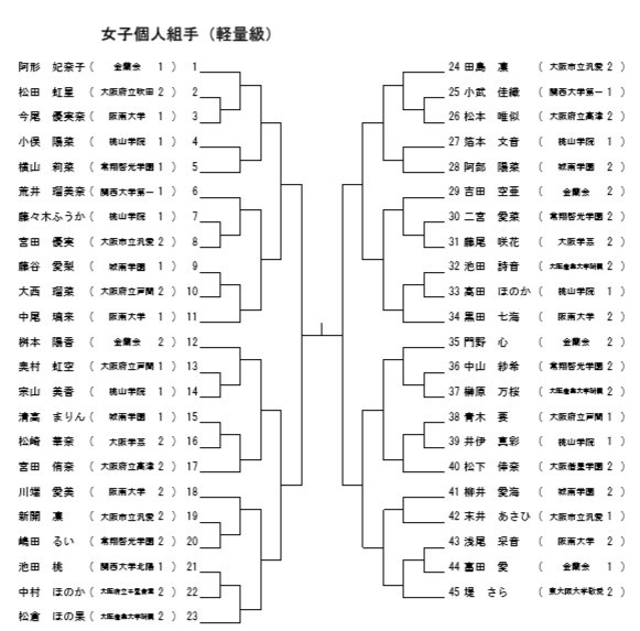 R1大阪府高校新人大会トーナメント_e0238098_23395604.jpg