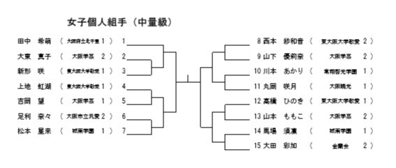 R1大阪府高校新人大会トーナメント_e0238098_23401156.jpg