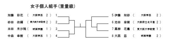 R1大阪府高校新人大会トーナメント_e0238098_23401972.jpg