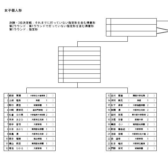 R1大阪府高校新人大会トーナメント_e0238098_23404792.jpg
