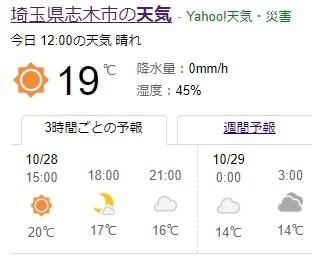 秋晴れ!暑くも寒くもない気持ちの良い気象は希少_d0061678_12130050.jpg