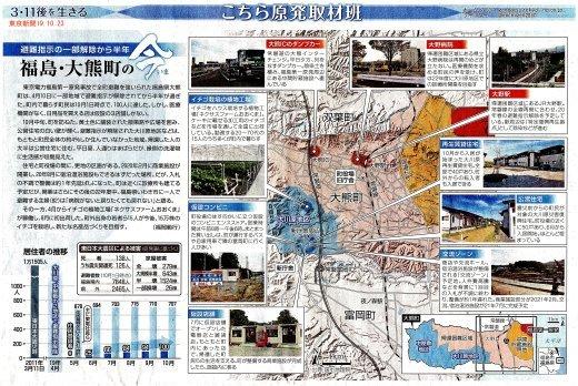 福島・大熊町の今 / 3・11後を生きる 東京新聞 _b0242956_15023799.jpg