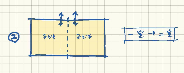 子ども部屋の設計ポイント_b0349892_18001492.jpg