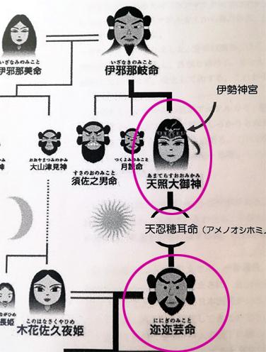 秋山佳胤先生(3)「2021年ゲートが閉じる・日本人の精神性は天皇陛下にあり」★宇宙・魂のルーツを思い出す旅_d0169072_12111787.jpg