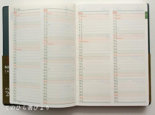 能率手帳デビューは「NOLTY70周年限定品4年日誌(緑)」_d0285885_21371808.jpeg