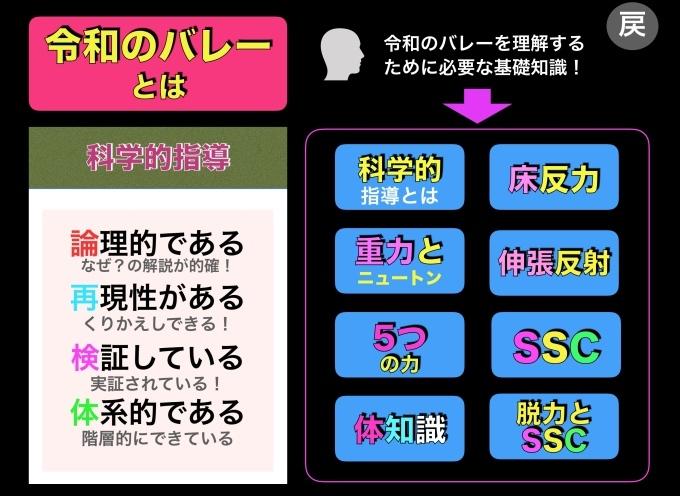 第2960話・・・バレー塾in栗山_c0000970_08251122.jpg