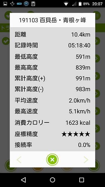 191103 百貝岳・青根ヶ峰(奥吉野)_d0036883_20221630.jpg