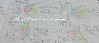 ピアノ教室通信☆ノート記述指導_d0165645_15190445.jpg