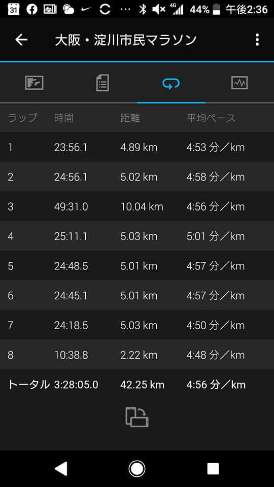 大阪・淀川市民マラソン(11/3)走ってきました!_c0105280_14381639.jpg