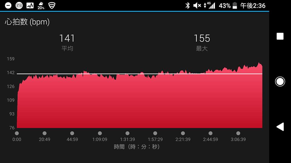 大阪・淀川市民マラソン(11/3)走ってきました!_c0105280_14382196.jpg
