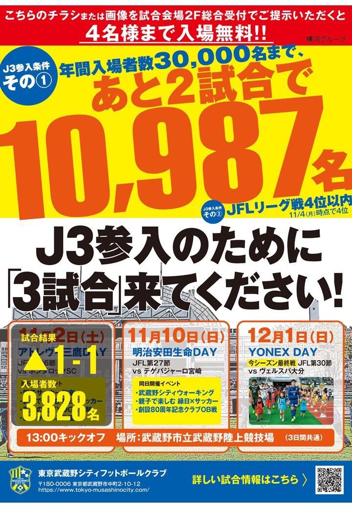 第21回日本フットボールリーグ2019 第26節 東京武蔵野シティFC - テゲバジャーロ宮崎_b0042308_09341267.jpg