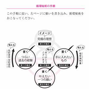 『書けば叶う』 by 羽賀ヒカルさん_c0125114_11361479.jpg
