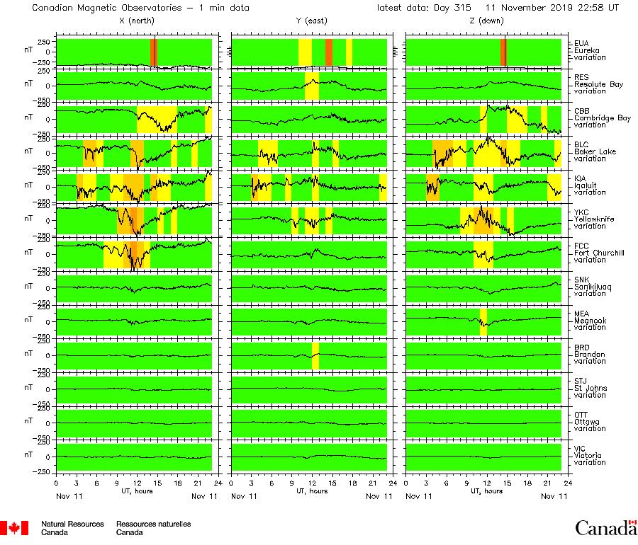 【HAARPモニター観察】11月中旬のノーケムトレイルの謎!→かなり要注意!?_a0386130_08480467.png
