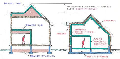 いえのえほん/過去へ・モデル桜木1987_c0189970_08382185.jpg