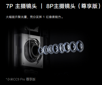 DxOmark121点 CC9 Pro Premium Edition/Note10 Pro 8GB+256GBが499.99ドル_d0262326_07523482.png