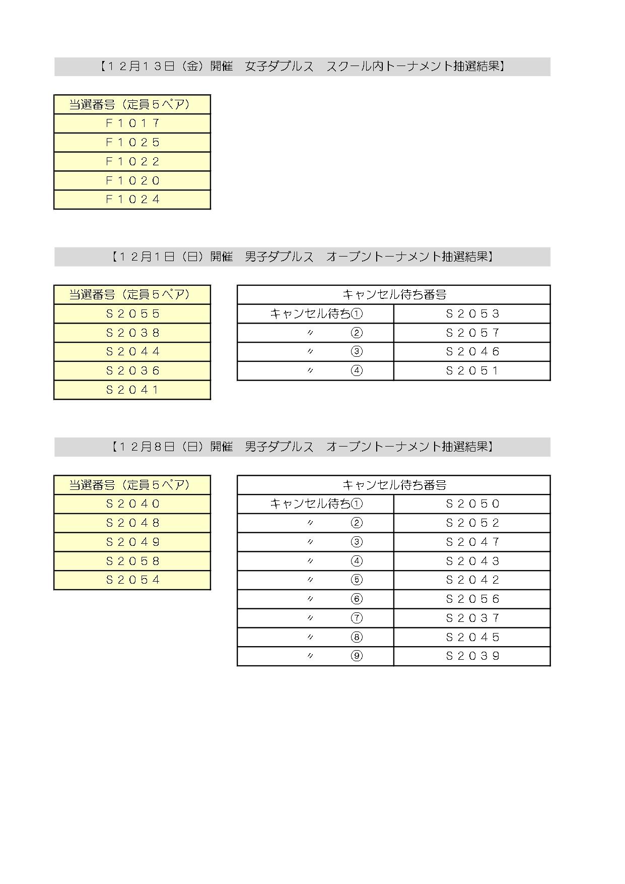 2019.12月トーナメント抽選結果_b0158200_08211675.jpg
