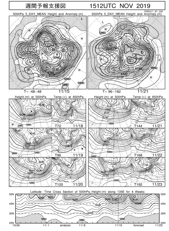 気象庁1ヶ月予報(2019年11月14日発表)_e0037849_06095564.png