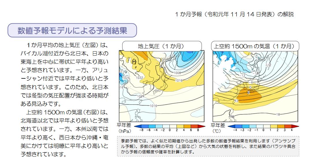 気象庁1ヶ月予報(2019年11月14日発表)_e0037849_06205552.png